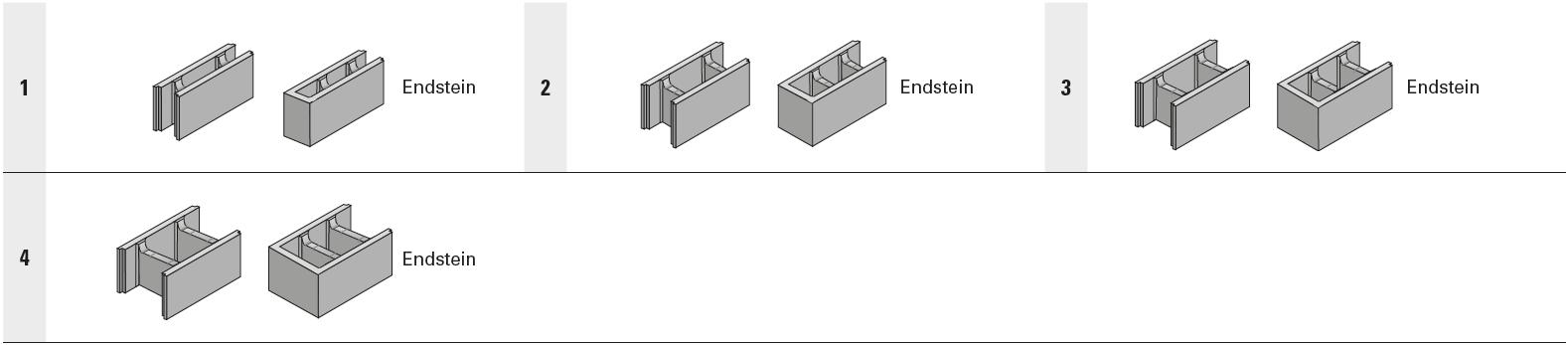 schalungssteine lintel gruppe. Black Bedroom Furniture Sets. Home Design Ideas